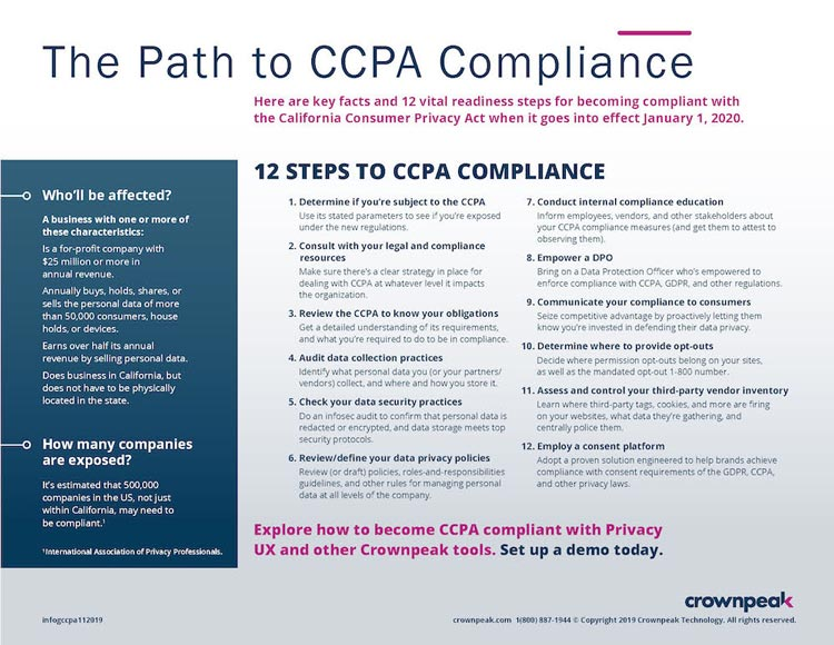 path to the ccpa infographic